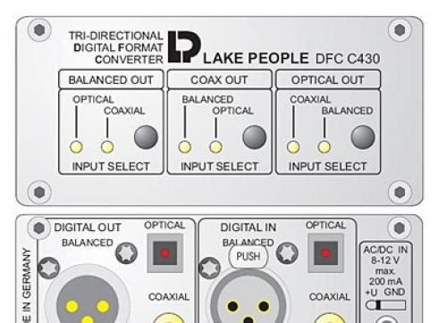 LAKE PEOPLE DFC C430 FORMATKONVERTER